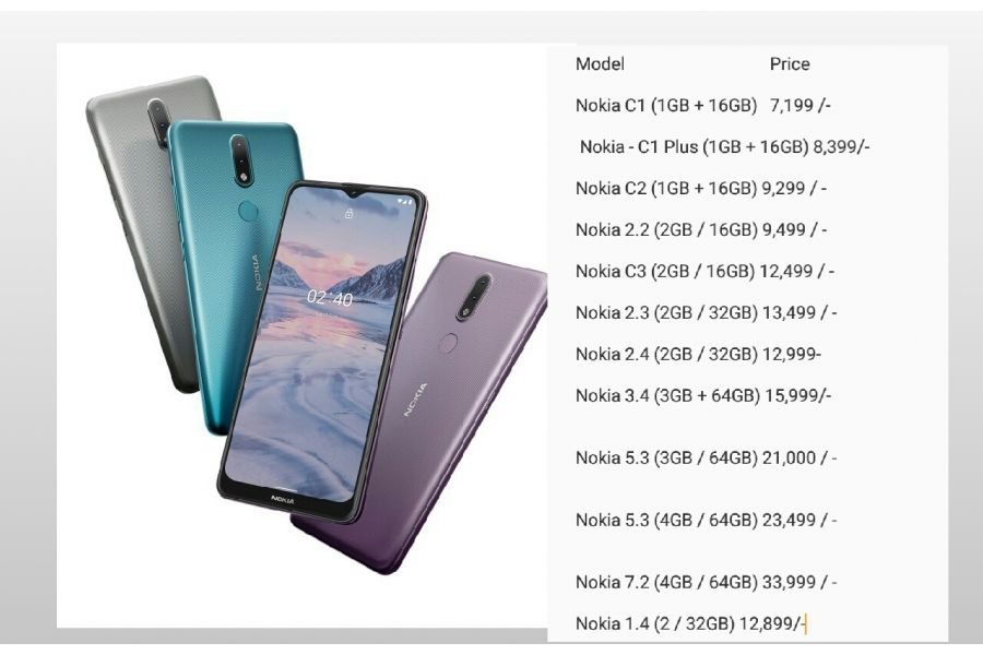 Nokia 1.4 in Nepal [Attractive Features at Affordable Prices]